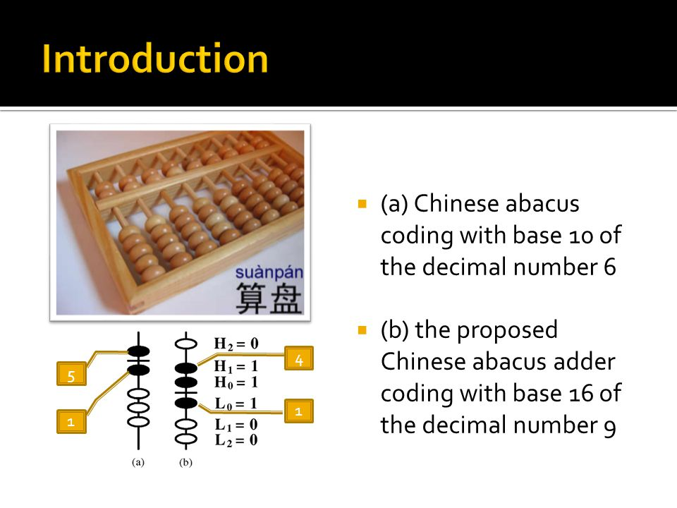  (a) Chinese abacus coding with base 10 of the decimal number 6  (b) the proposed Chinese abacus adder coding with base 16 of the decimal number 9 5 1 4 1