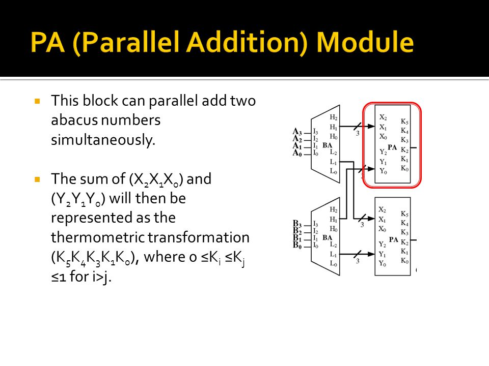  This block can parallel add two abacus numbers simultaneously.