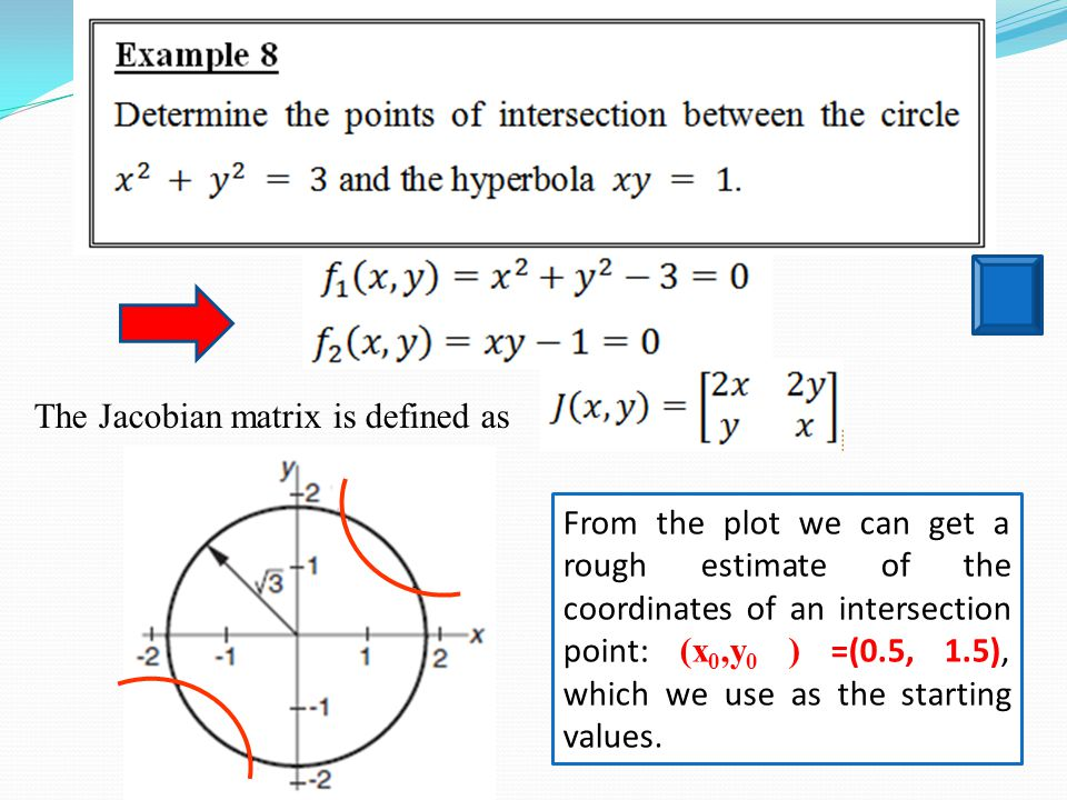 The Jacobian matrix is defined as From the plot we can get a rough estimate of the coordinates of an intersection point: (x 0,y 0 ) =(0.5, 1.5), which