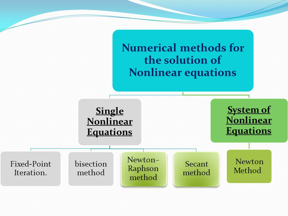 Numerical methods for the solution of Nonlinear equations Single Nonlinear Equations Fixed-Point Iteration. bisection method Newton– Raphson method Se