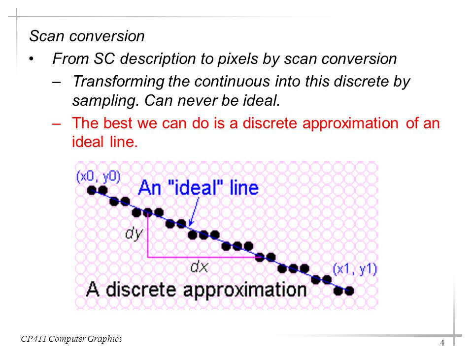 CP411 Computer Graphics 4 Scan conversion From SC description to pixels by scan conversion –Transforming the continuous into this discrete by sampling.
