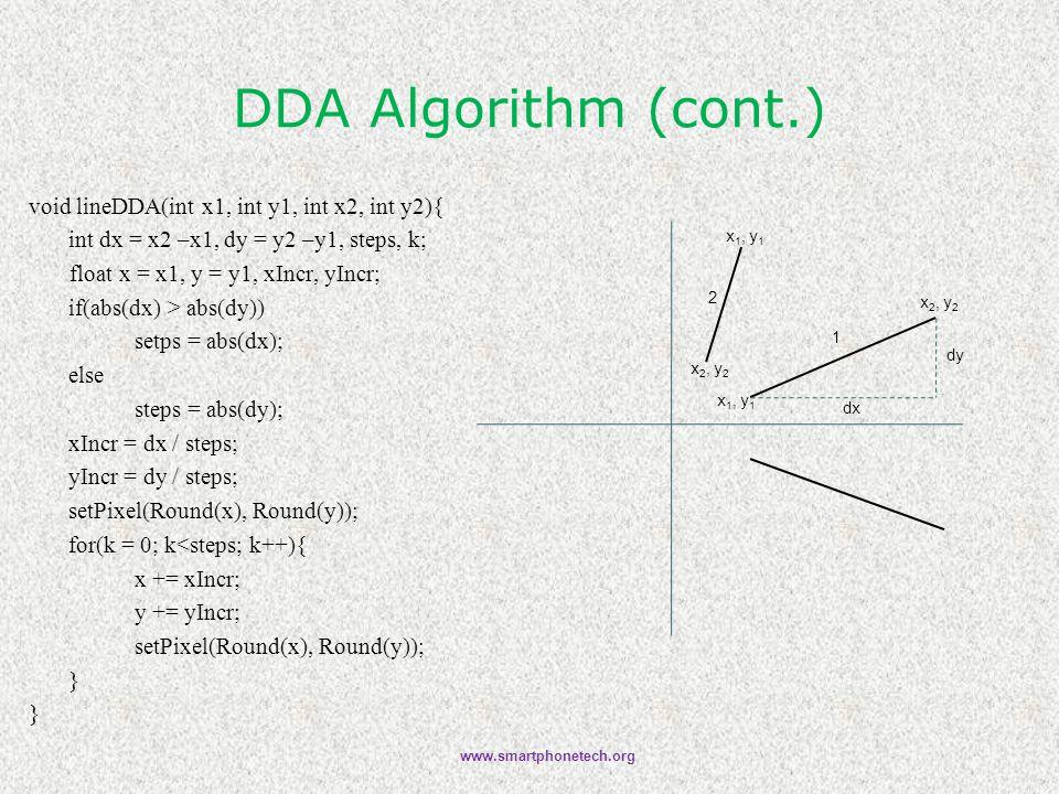 void lineDDA(int x1, int y1, int x2, int y2){ int dx = x2 –x1, dy = y2 –y1, steps, k; float x = x1, y = y1, xIncr, yIncr; if(abs(dx) > abs(dy)) setps = abs(dx); else steps = abs(dy); xIncr = dx / steps; yIncr = dy / steps; setPixel(Round(x), Round(y)); for(k = 0; k<steps; k++){ x += xIncr; y += yIncr; setPixel(Round(x), Round(y)); } } DDA Algorithm (cont.) x 1, y 1 x 2, y 2 x 1, y 1 dy dx 1 2 www.smartphonetech.org