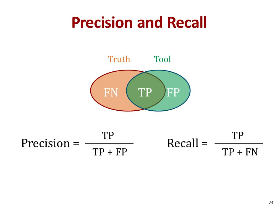 Precision and Recall 24 Precision = TP TP + FP Recall = TP TP + FN TPFNFP ToolTruth