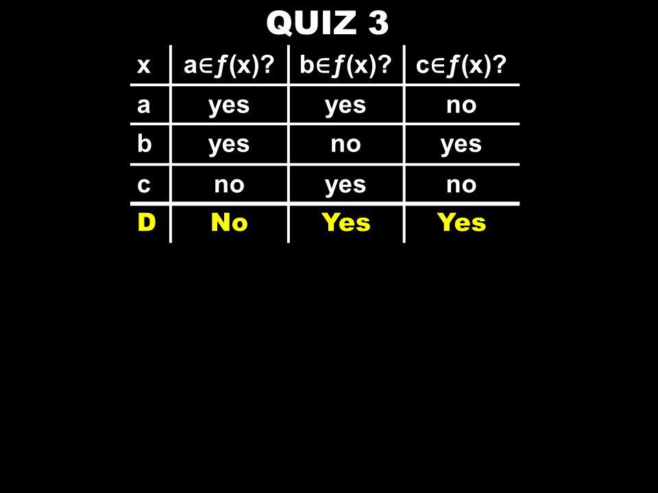 QUIZ 3 x a ∈ ƒ(x)?b ∈ ƒ(x)?c ∈ ƒ(x)? ayes no byesnoyes cnoyesno DNoYes