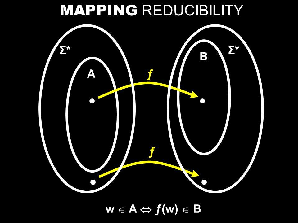 A B ƒ ƒ MAPPING REDUCIBILITY w  A  ƒ(w)  B Σ*Σ*Σ*Σ*