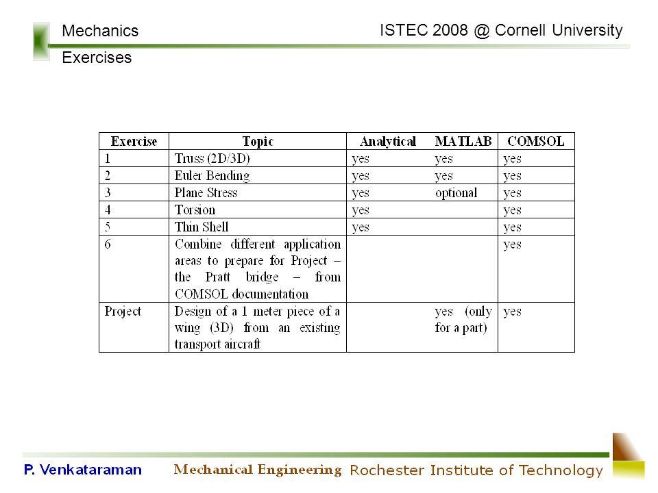 Mechanics Exercises ISTEC 2008 @ Cornell University