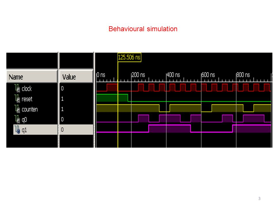 POST-ROUTE SIMULATION Z output is delayed 10 ns from the clock positive edge because of the switch delay 24 Not valid input Enable=0