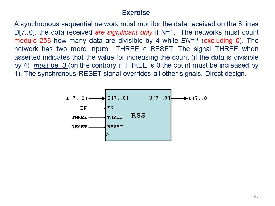Exercise A synchronous sequential network must monitor the data received on the 8 lines D[7..0]: the data received are significant only if N=1. The ne