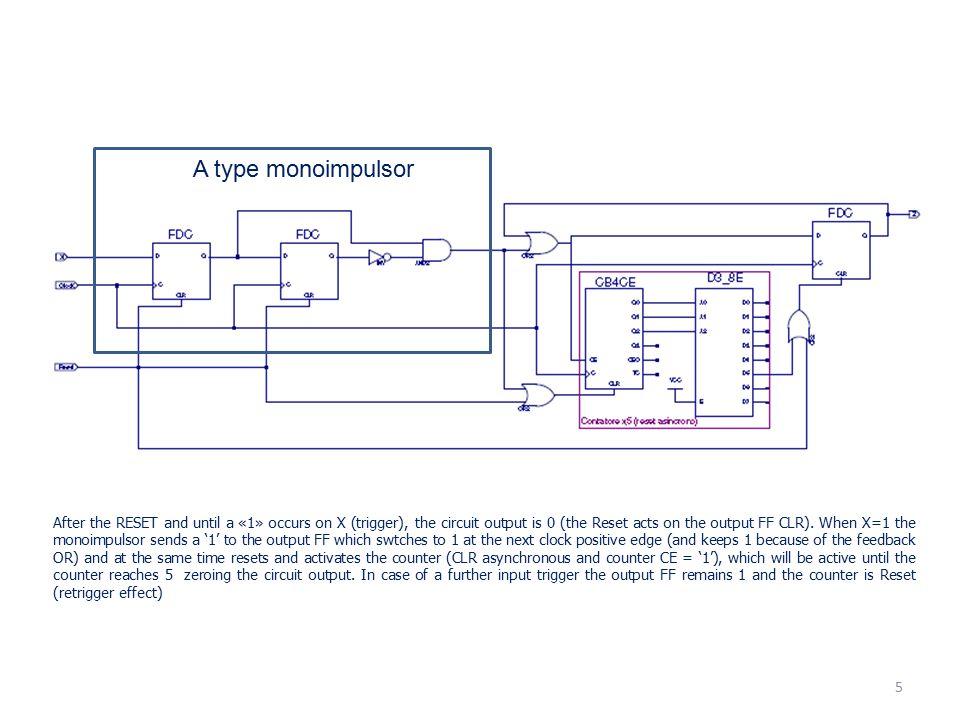 F signal synthesis 8 bit counter A_RES EN RES CLK U2U2 U1U1 U0U0 DEC(5h) F DEC_68* F Synchronous RESET 36