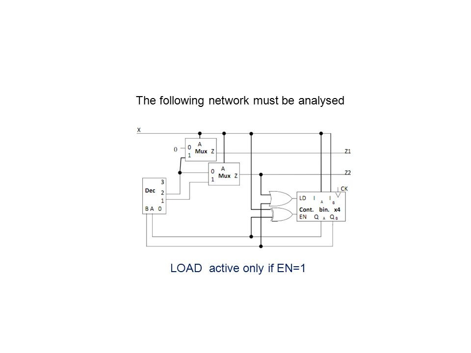 The following network must be analysed LOAD active only if EN=1
