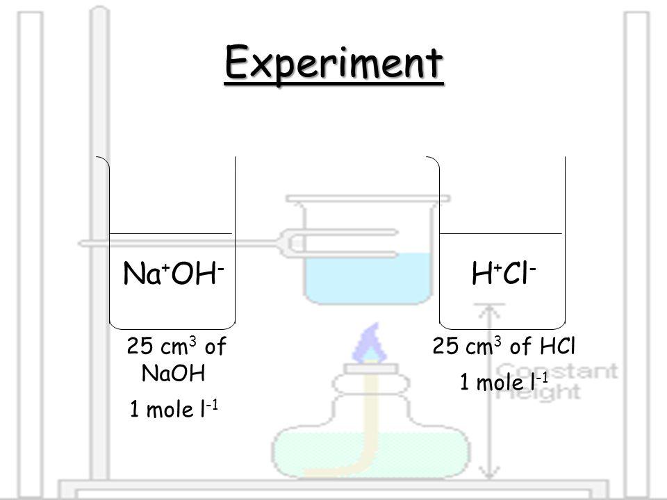 Experiment 25 cm 3 of HCl 1 mole l -1 25 cm 3 of NaOH 1 mole l -1 Na + OH - H + Cl -
