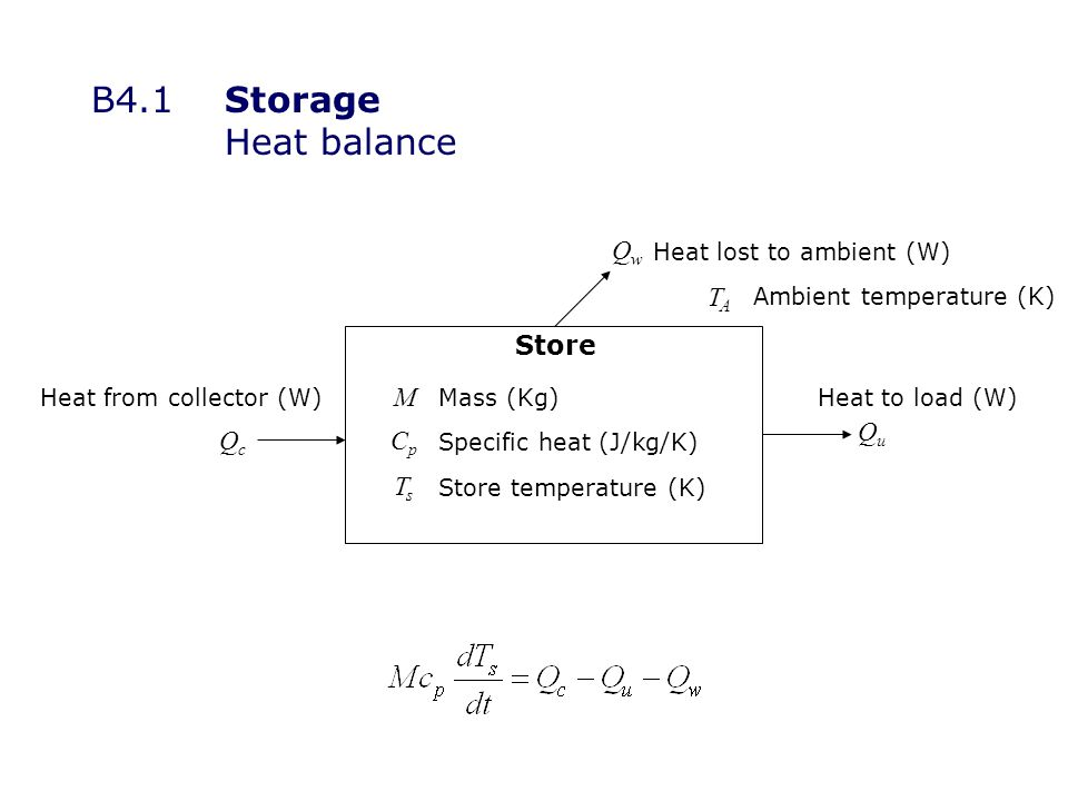 B4.1Storage Heat balance QcQc Heat from collector (W) QuQu Heat to load (W) QwQw Heat lost to ambient (W) Store TsTs M CpCp TATA Ambient temperature (