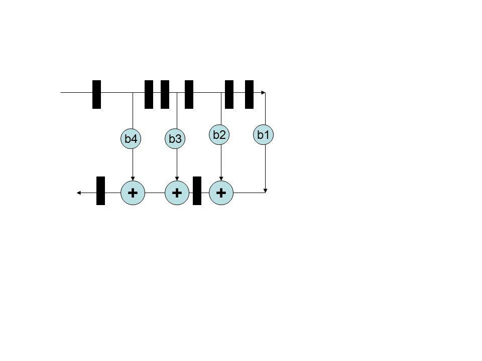 b4b3 b2b1 +++