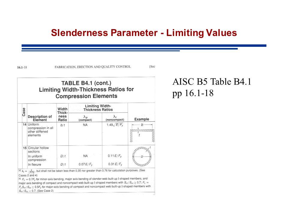 Slenderness Parameter - Limiting Values AISC B5 Table B4.1 pp 16.1-18