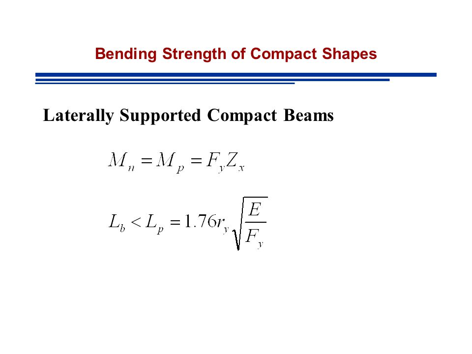 Laterally Supported Compact Beams