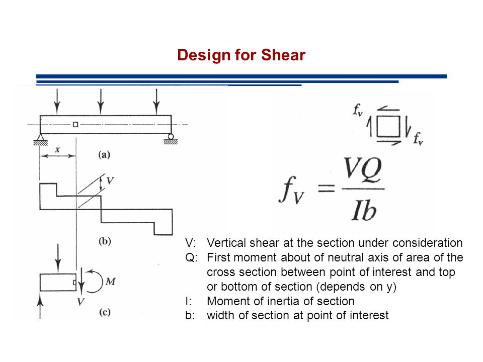 Design for Shear V: Vertical shear at the section under consideration Q: First moment about of neutral axis of area of the cross section between point