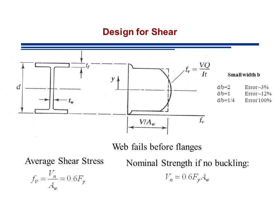 Design for Shear Web fails before flanges d/b=2Error ~3% d/b=1Error ~12% d/b=1/4Error 100% Small width b Nominal Strength if no buckling: Average Shea