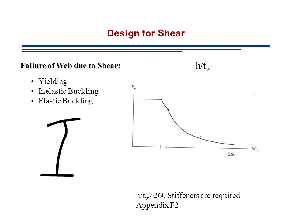 Design for Shear Yielding Inelastic Buckling Elastic Buckling Failure of Web due to Shear: h/t w h/t w >260 Stiffeners are required Appendix F2