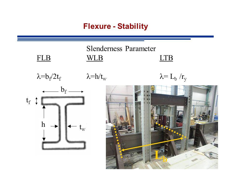 Flexure - Stability Slenderness Parameter FLB =b f /2t f WLB =h/t w LTB = L b /r y tftf bfbf twtw h LbLb