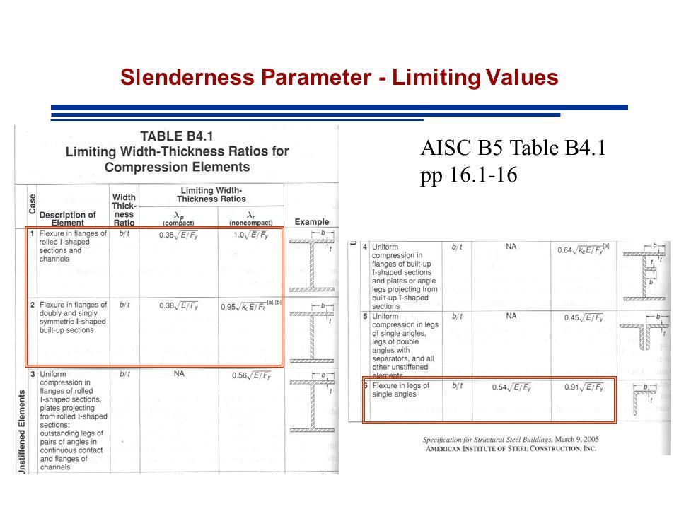 Slenderness Parameter - Limiting Values AISC B5 Table B4.1 pp 16.1-16