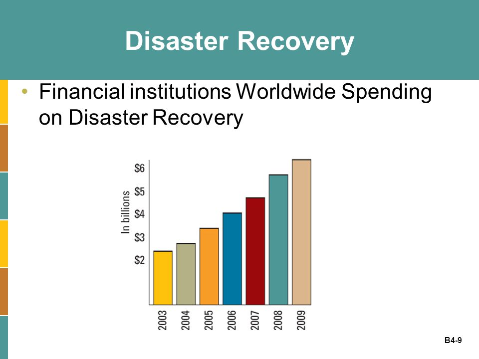 B4-10 Disaster Recovery Disaster recovery plan - a detailed process for recovering information or an IT system in the event of a catastrophic disaster such as a fire or flood Disaster recovery cost curve - charts (1) the cost to the organization of the unavailability of information and technology and (2) the cost to the organization of recovering from a disaster over time –Hot site –Cold site