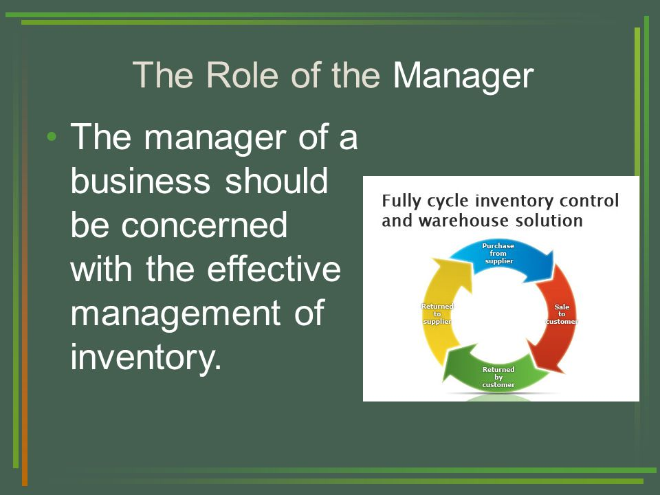 The Role of the Manager The manager of a business should be concerned with the effective management of inventory.