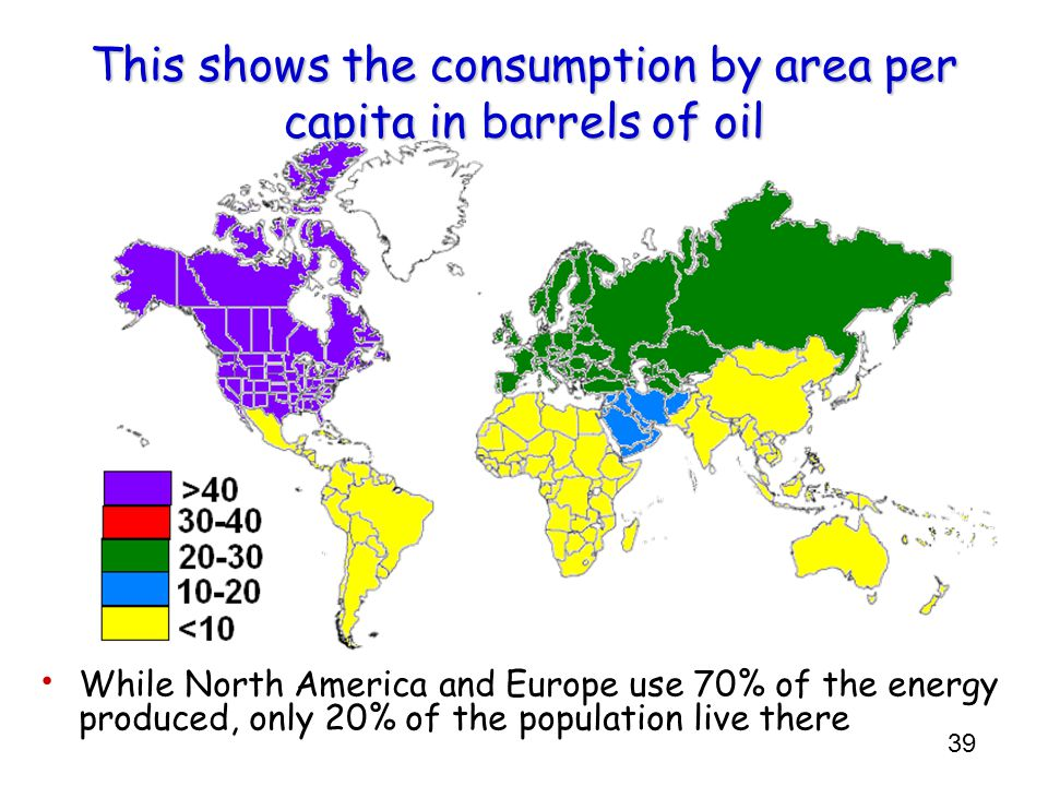 39 This shows the consumption by area per capita in barrels of oil While North America and Europe use 70% of the energy produced, only 20% of the population live there