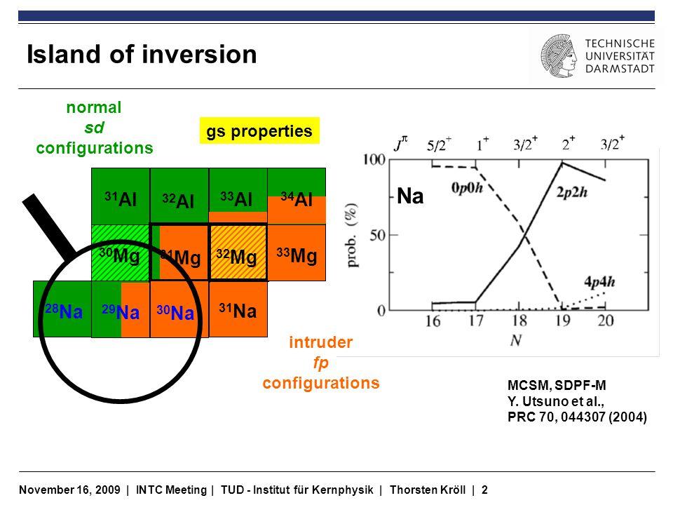 November 16, 2009 | INTC Meeting | TUD - Institut für Kernphysik | Thorsten Kröll | 3 28 Na – level scheme V.
