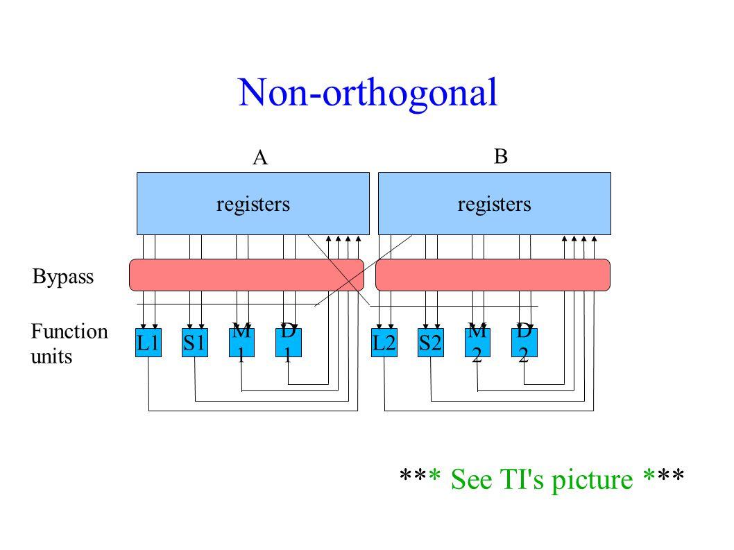 Assembly details.text.align 32.global proc proc: mvk 4, b3 mvk 5, b4 cmpgt b3, b4, b0 [ b0] mvk.S2 9, b5 || [!b0] mvk.S1 8, a5 stw a5, *-a15[4].....