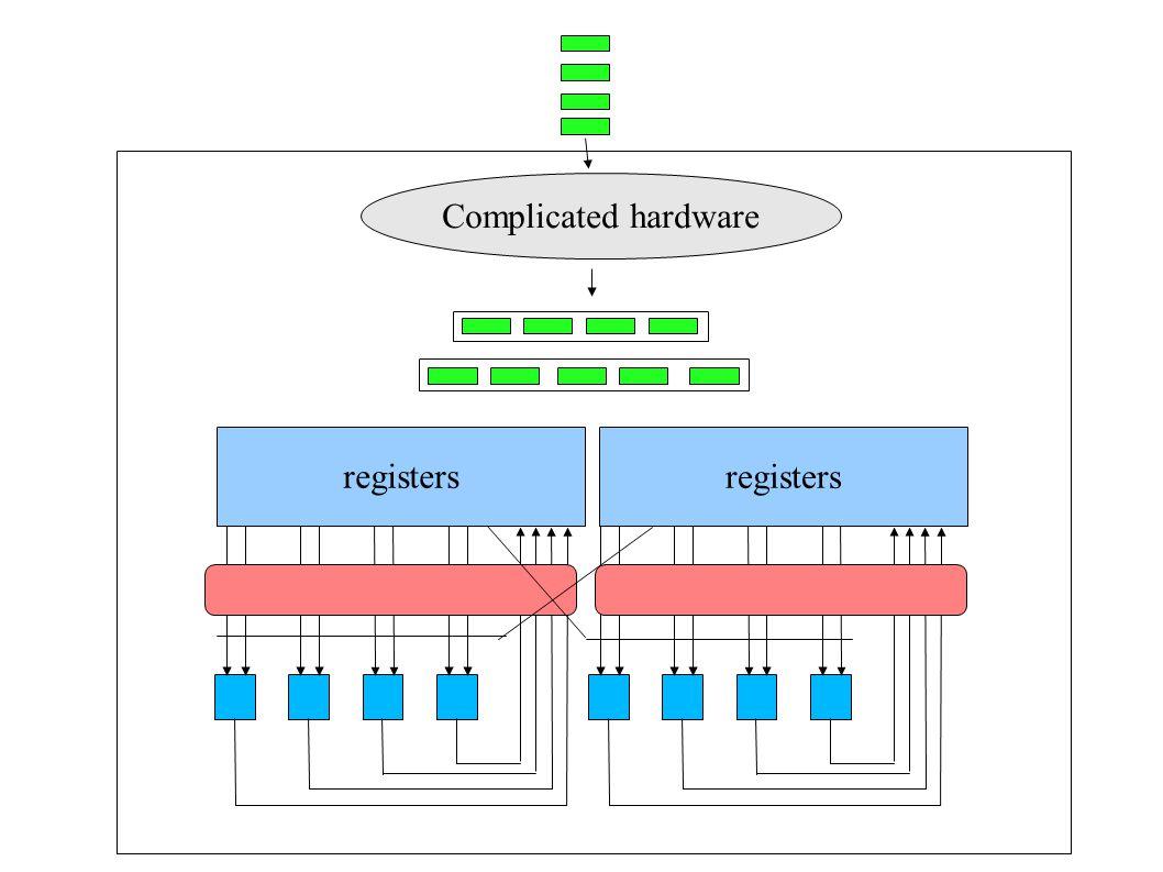 registers Explicit parallelism
