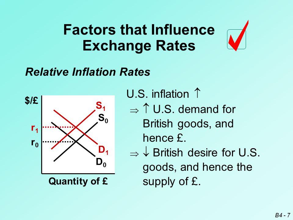 B4 - 8 $/£ Quantity of £ r0r0 S0S0 D0D0 S1S1 D1D1 r1r1 U.S.