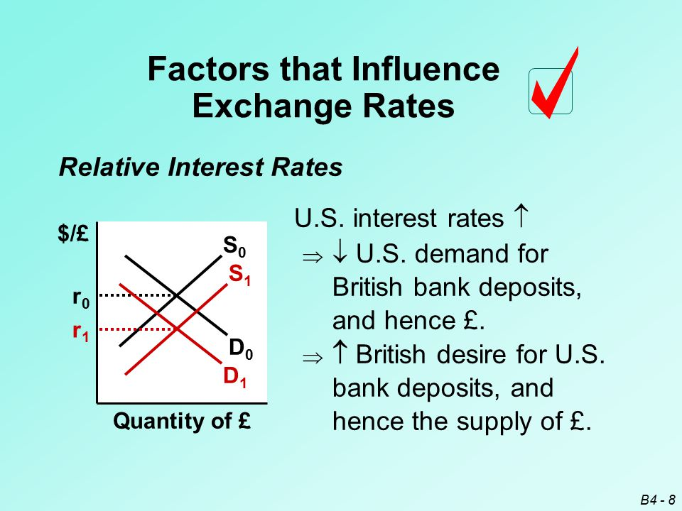 B4 - 19 With Respect to the Dollar Value of Foreign Currency Index Over Time  strengthens $ weakens  Note: The index reflects equal weights of £, ¥, French franc, German mark, and Swiss franc.