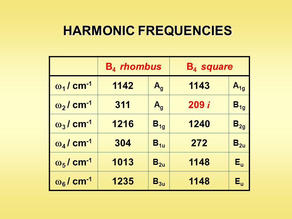 HARMONIC FREQUENCIES B 4 rhombusB 4 square  1 / cm -1 1142 AgAg 1143 A 1g  2 / cm -1 311 AgAg 209 i B 1g  3 / cm -1 1216 B 1g 1240 B 2g  4 / cm -1 304 B 1u 272 B 2u  5 / cm -1 1013 B 2u 1148 EuEu  6 / cm -1 1235 B 3u 1148 EuEu