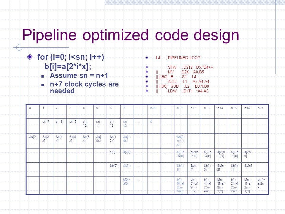 Pipeline optimized code design for (i=0; i<sn; i++) b[i]=a[2*i*x]; Assume sn = n+1 n+7 clock cycles are needed 01234567…n-5…n+1n+2n+3n+4n+5n+6n+7 sn-7sn-8sn-9sn- 10 sn- 11 sn- 12 sn- 13 …0… &a[0]&a[2 x] &a[4 x] &a[6 x] &a[8 x] &a[1 0x] &a[1 2x] &a[1 4x] ……&a[2( n+1) x] a[0]a[2x]……a[2(n -5)x] a[2(n -4)x] a[2(n -3)x] a[2(n -2)x] a[2(n -1)x] a[2n x] &b[0]&b[1]……&b[n- 5] &b[n- 4] &b[n- 3] &b[n- 2] &b[n- 1] &b[n] b[0]= a[0] ……b[n- 6]=a[ 2(n- 6)x] b[n- 5]=a[ 2(n- 5)x] b[n- 4]=a[ 2(n- 4)x] b[n- 3]=a[ 2(n- 3)x] b[n- 2]=a[ 2(n- 2)x] b[n- 1]=a[ 2(n- 1)x] b[n]= a[2n x] L4: ; PIPELINED LOOP STW.D2T2 B5,*B4++ || MV.S2X A0,B5 || [ B0] B.S1 L4 || ADD.L1 A3,A4,A4 || [ B0] SUB.L2 B0,1,B0 || LDW.D1T1 *A4,A0