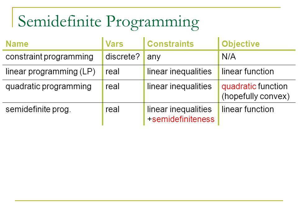 Semidefinite Programming NameVarsConstraintsObjective constraint programmingdiscrete?anyN/A linear programming (LP)reallinear inequalitieslinear function quadratic programmingreallinear inequalitiesquadratic function (hopefully convex) semidefinite prog.reallinear inequalities +semidefiniteness linear function