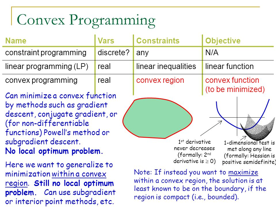 Convex Programming NameVarsConstraintsObjective constraint programmingdiscrete anyN/A linear programming (LP)reallinear inequalitieslinear function convex programmingrealconvex regionconvex function (to be minimized) Can minimize a convex function by methods such as gradient descent, conjugate gradient, or (for non-differentiable functions) Powell's method or subgradient descent.