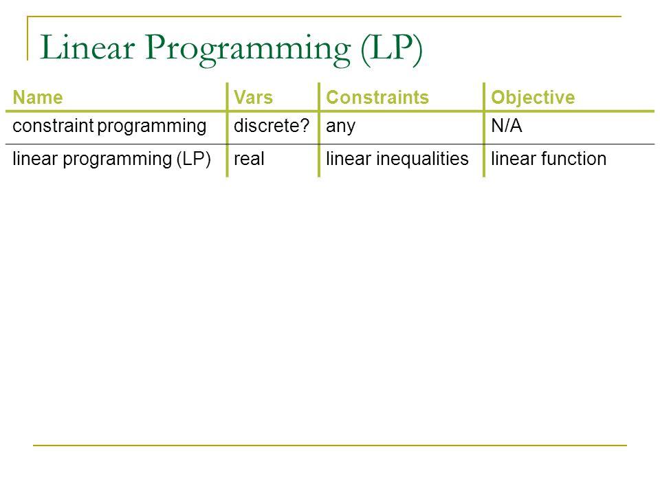 Linear Programming (LP) NameVarsConstraintsObjective constraint programmingdiscrete?anyN/A linear programming (LP)reallinear inequalitieslinear function