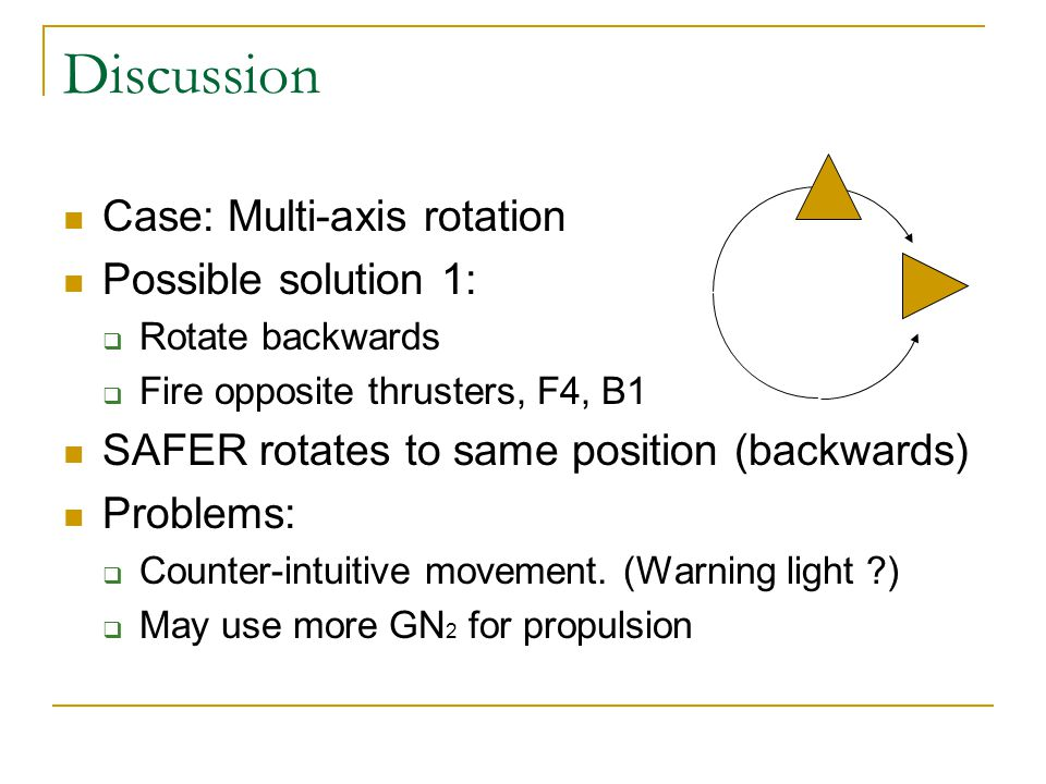 Discussion Case: Multi-axis rotation Possible solution 1:  Rotate backwards  Fire opposite thrusters, F4, B1 SAFER rotates to same position (backwards) Problems:  Counter-intuitive movement.