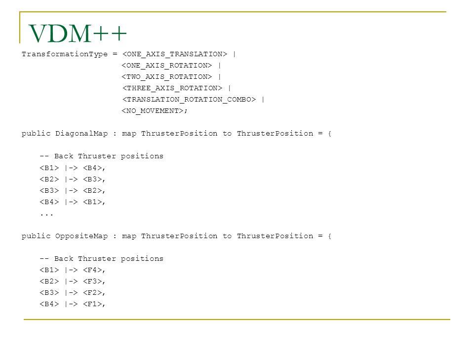 VDM++ TransformationType = | | ; public DiagonalMap : map ThrusterPosition to ThrusterPosition = { -- Back Thruster positions |->,...
