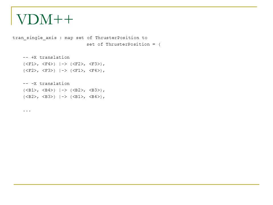 VDM++ tran_single_axis : map set of ThrusterPosition to set of ThrusterPosition = { -- +X translation {, } |-> {, }, -- -X translation {, } |-> {, },...