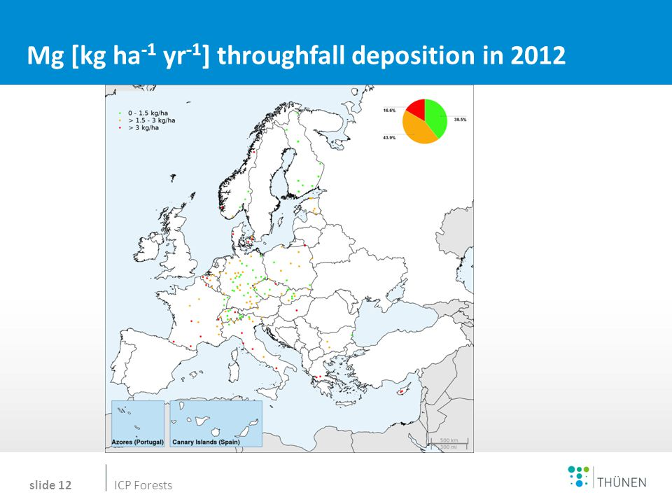 Name des Wissenschaftlers Mg [kg ha -1 yr -1 ] throughfall deposition in 2012 slide 12 Tanja ICP Forests