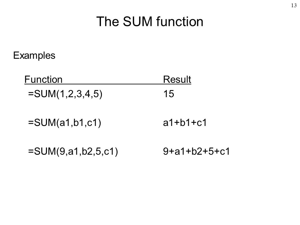 13 The SUM function Examples FunctionResult =SUM(1,2,3,4,5)15 =SUM(a1,b1,c1)a1+b1+c1 =SUM(9,a1,b2,5,c1)9+a1+b2+5+c1