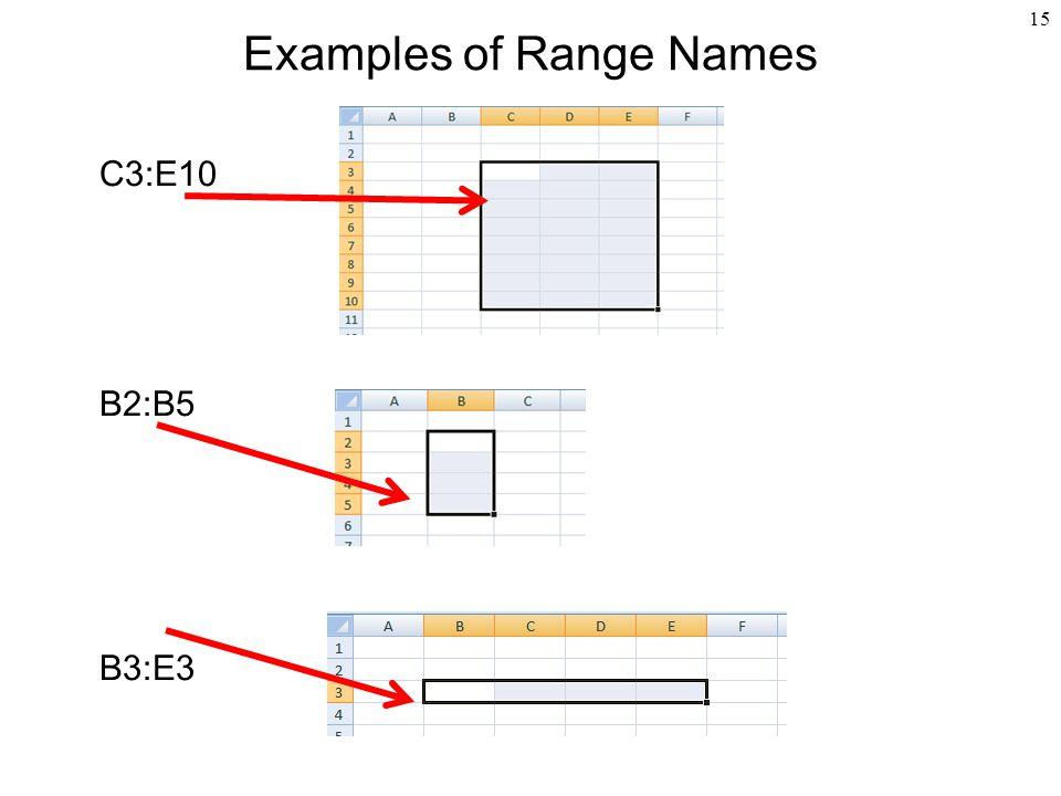 Examples of Range Names C3:E10 B2:B5 B3:E3 15