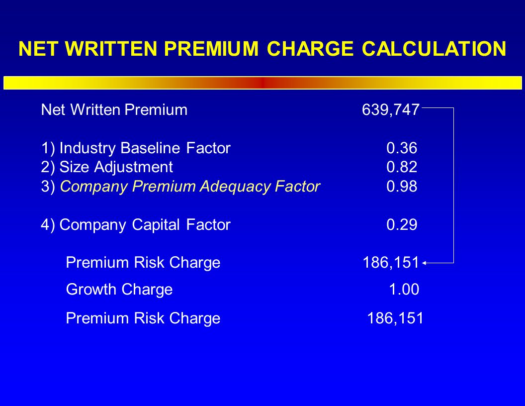Net Written Premium639,747 1) Industry Baseline Factor0.36 2) Size Adjustment0.82 3) Company Premium Adequacy Factor0.98 4) Company Capital Factor0.29 Premium Risk Charge186,151 Growth Charge 1.00 Premium Risk Charge 186,151 NET WRITTEN PREMIUM CHARGE CALCULATION