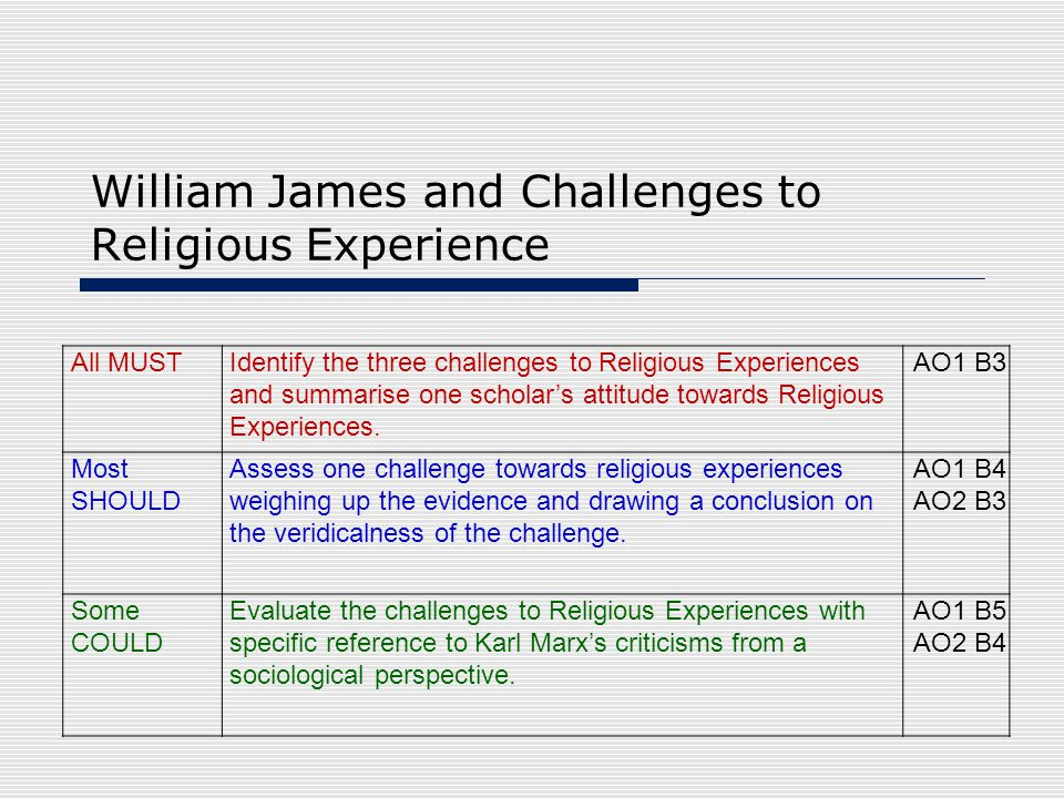 William James and Challenges to Religious Experience All MUSTIdentify the three challenges to Religious Experiences and summarise one scholar's attitu