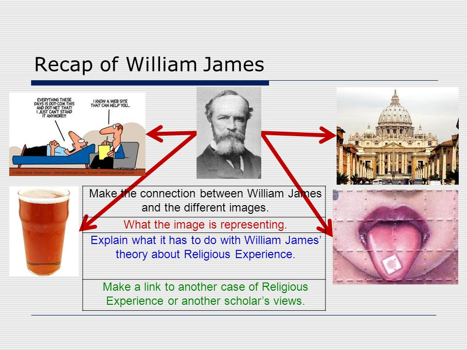 Recap of William James Make the connection between William James and the different images.