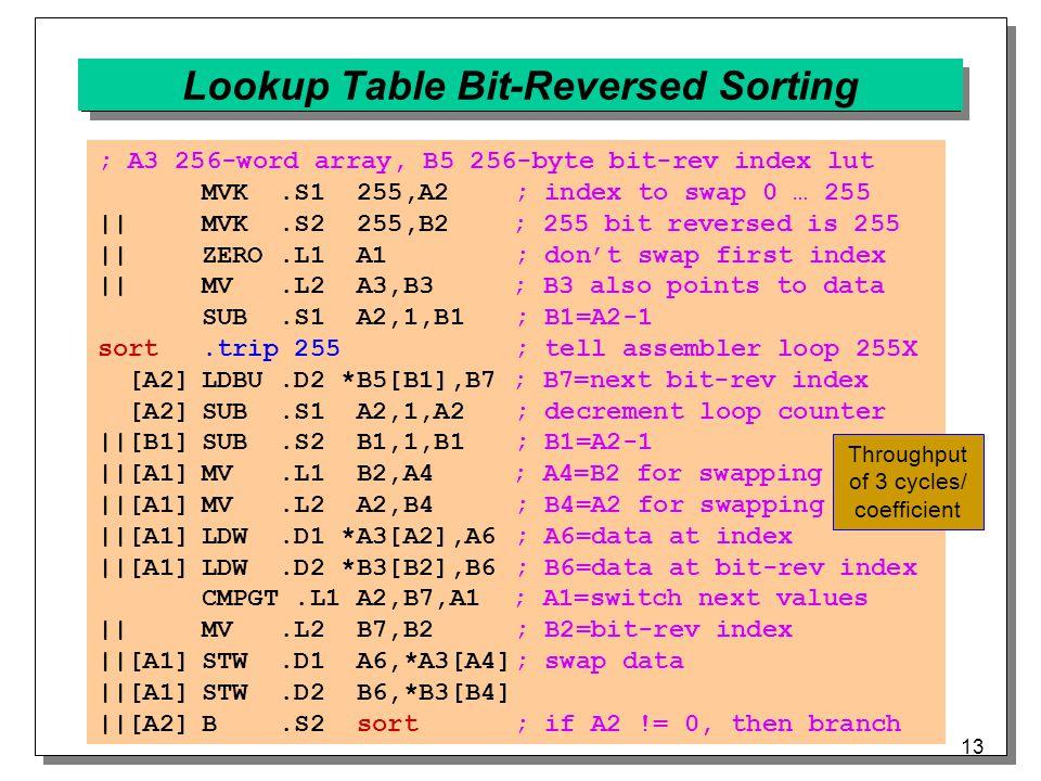 13 Lookup Table Bit-Reversed Sorting ; A3 256-word array, B5 256-byte bit-rev index lut MVK.S1 255,A2; index to swap 0 … 255   MVK.S2 255,B2 ; 255 bit
