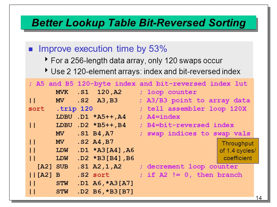 14 Better Lookup Table Bit-Reversed Sorting Improve execution time by 53%  For a 256-length data array, only 120 swaps occur  Use 2 120-element arrays: index and bit-reversed index ; A5 and B5 120-byte index and bit-reversed index lut MVK.S1 120,A2; loop counter ||MV.S2 A3,B3 ; A3/B3 point to array data sort.trip 120; tell assembler loop 120X LDBU.D1 *A5++,A4; A4=index ||LDBU.D2 *B5++,B4; B4=bit-reversed index MV.S1 B4,A7; swap indices to swap vals ||MV.S2 A4,B7 ||LDW.D1 *A3[A4],A6 ||LDW.D2 *B3[B4],B6 [A2]SUB.S1 A2,1,A2; decrement loop counter ||[A2]B.S2 sort; if A2 != 0, then branch ||STW.D1 A6,*A3[A7] ||STW.D2 B6,*B3[B7] Throughput of 1.4 cycles/ coefficient