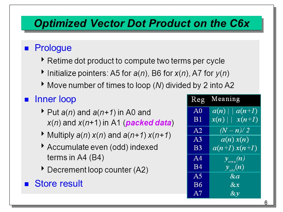 6 Optimized Vector Dot Product on the C6x Prologue  Retime dot product to compute two terms per cycle  Initialize pointers: A5 for a(n), B6 for x(n), A7 for y(n)  Move number of times to loop (N) divided by 2 into A2 Inner loop  Put a(n) and a(n+1) in A0 and x(n) and x(n+1) in A1 (packed data)  Multiply a(n) x(n) and a(n+1) x(n+1)  Accumulate even (odd) indexed terms in A4 (B4)  Decrement loop counter (A2) Store result