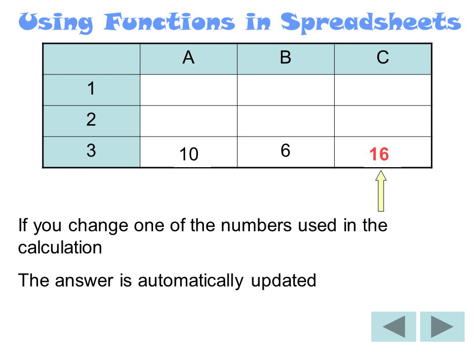 ABC 1 2 35611 If you change one of the numbers used in the calculation 10 Using Functions in Spreadsheets